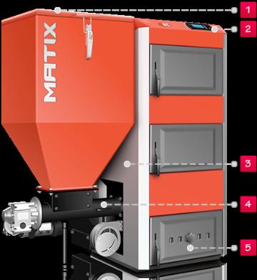 MATIX - Meska-Europa GmbH - Meska-Europa GmbH